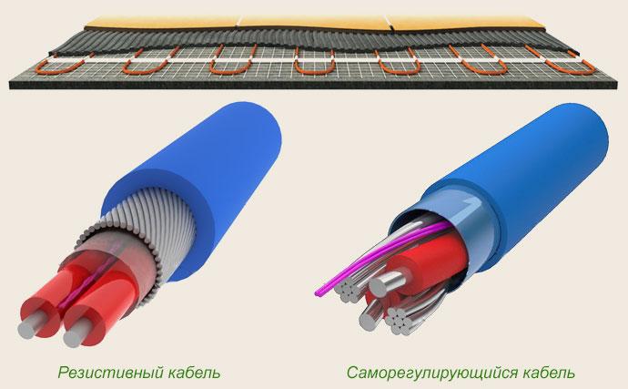 Структура кабеля для теплого пола
