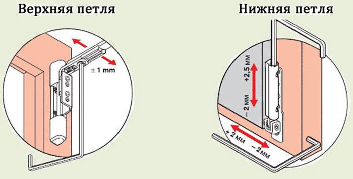 Горизонтальная регулировка окна