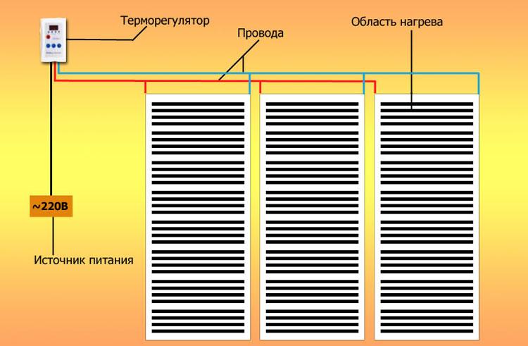 Схема подключения пленочного пола