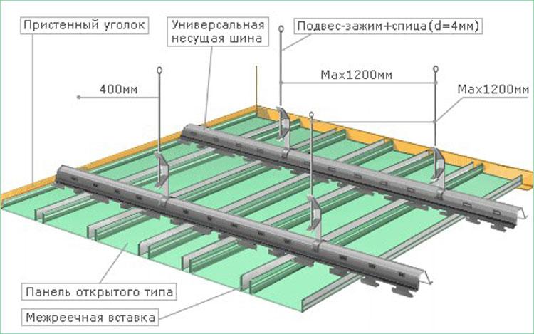 Конструкция алюминиевого реечного потолка
