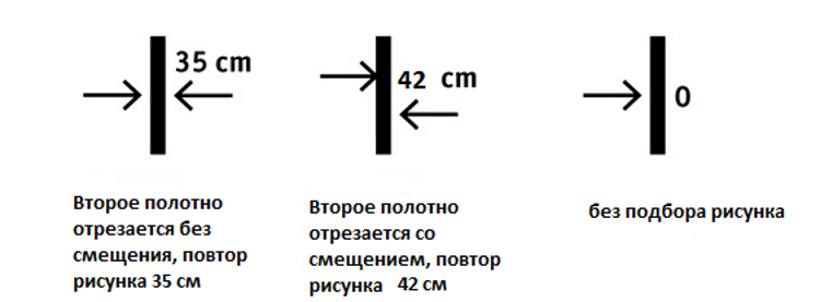Пиктограммы подгонки рисунка на обоях