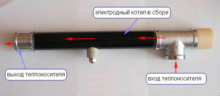Как сделать своими руками экономичный электрокотел